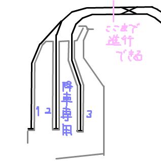京王線新宿駅の線路形態