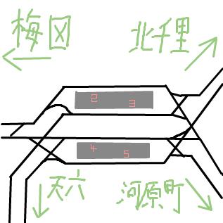 阪急淡路駅配線図