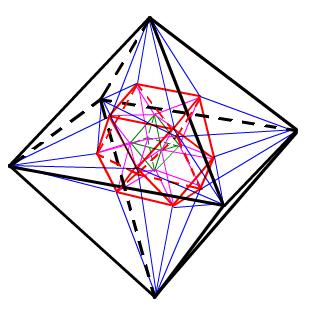 正二十四胞体の投影図です。