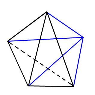 正五胞体の投影図です。