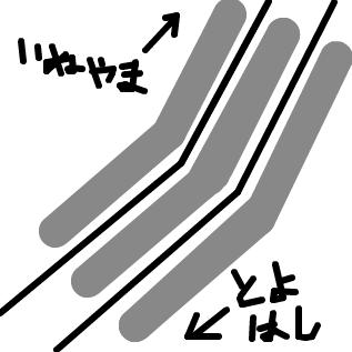名鉄名古屋配線