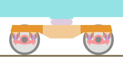 円錐積層ゴム式軸箱支持