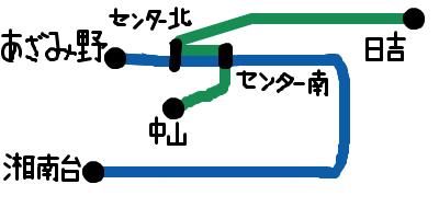 簡略路線図