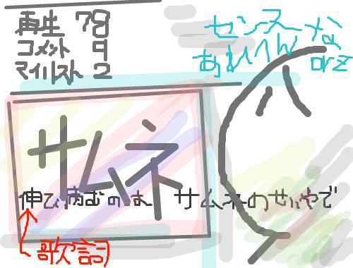 MAD用絵コンテ