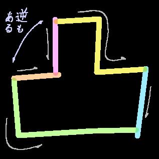 凸の筆順3