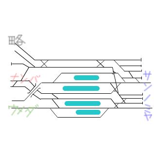 阪神尼崎駅配線図