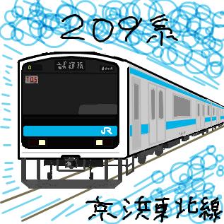 JR東日本 209系電車 0番台 (京浜東北線仕様)