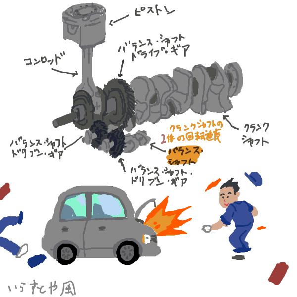 レシプロエンジン