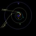 ボイジャーの軌道